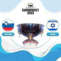 EuroBasket 2023 – Słowenia oraz Izrael współorganizatorami