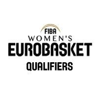 EuroBasket: Kwalifikacje - 3. i 4. kolejka