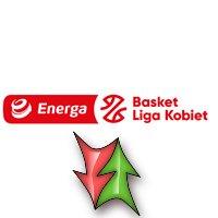 Energa Basket Liga Kobiet: Hop – Bęc #1