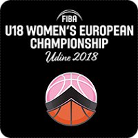 Mistrzostwa Europy U18: Polska kończy na 11. miejscu