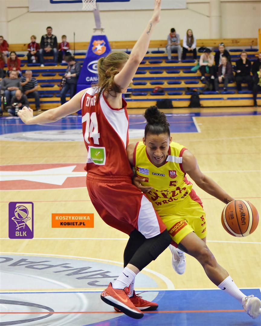 koszykówka kobiet Wrocław